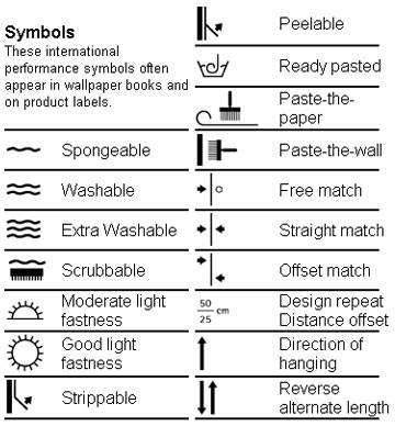 Wallpaper Symbols By Rebecca Schunck